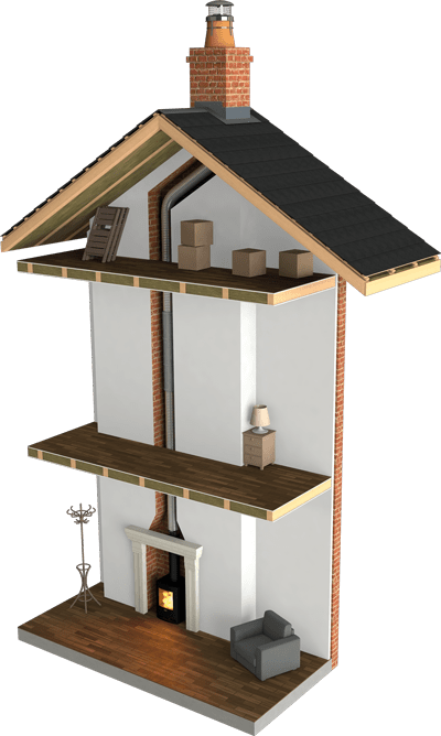 Flue Systems Explained - The Stove Store Cirencester
